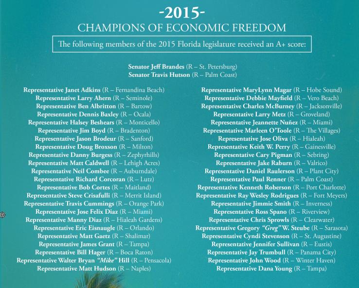 AFP House rankings