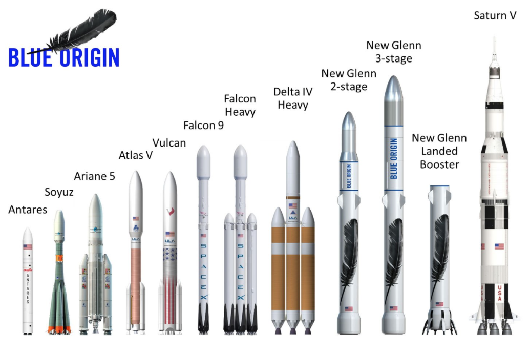 Blue Origin New Glenn rocket