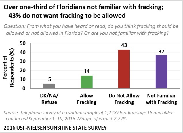 frackingsunshine