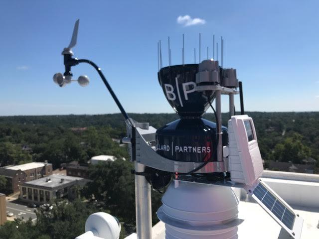 Ballard Partners WeatherSTEM Unit