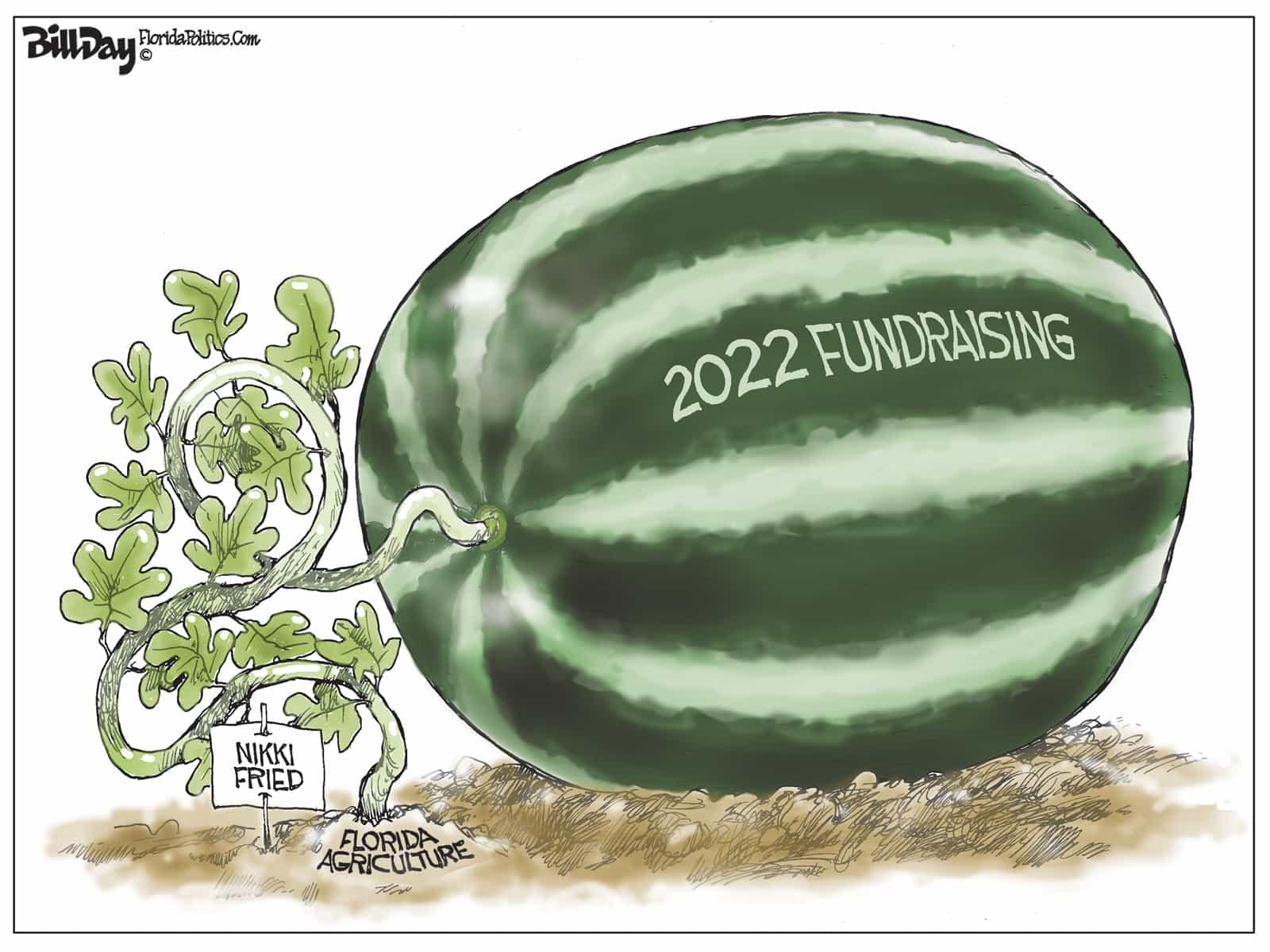 2022 Fundraising